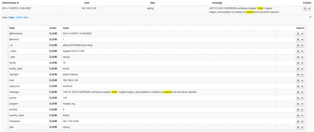Nagios Log Server Details - Table, JSON, RAW