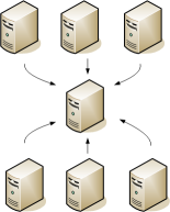 Distributed Monitoring