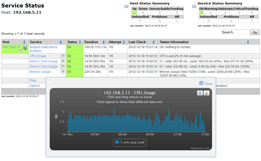 Nagios xi 13 new features for developers nagios labs nagios xi 13 new features for developers maxwellsz