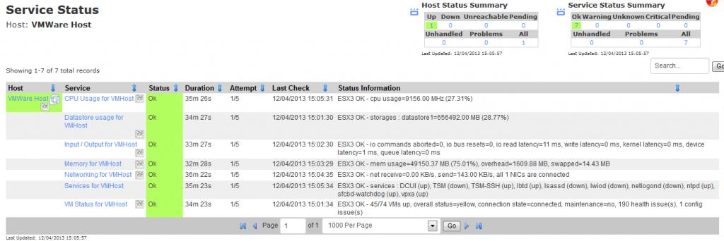 VMWare Host - Service Status - Nagios XI