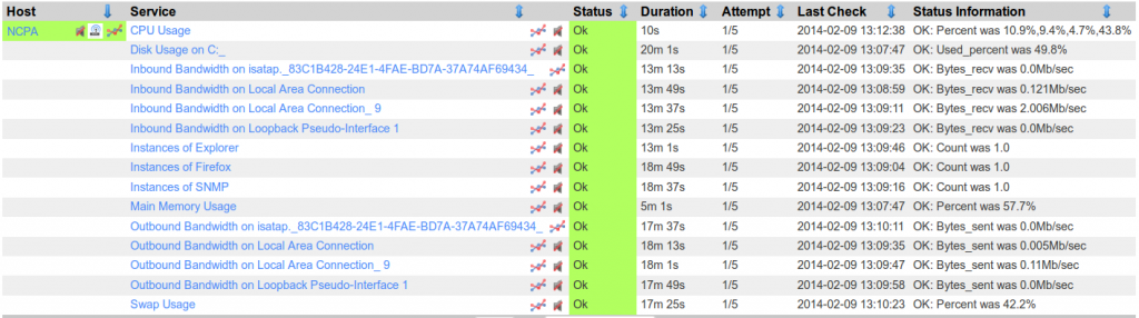 NCPA Service Status Dashboard